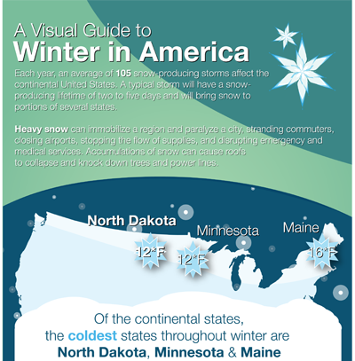 A Visual Guide to Winter in America [INFOGRAPHIC]