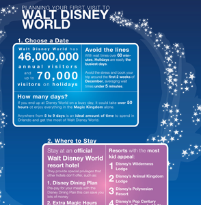 Planning your first visit to Disney [Infographic]